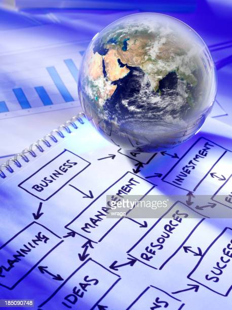 Global Business Planning