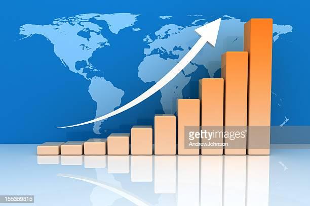 Globale Wachstum Diagramm