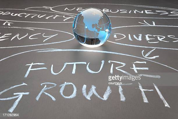 Global growth flowchart concept