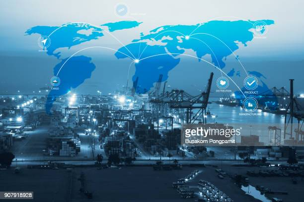 Global logistics network and transportation