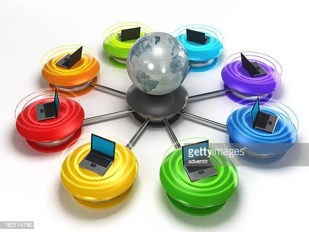 グローバルネットワーク図