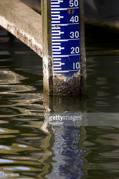 Global warming gauge