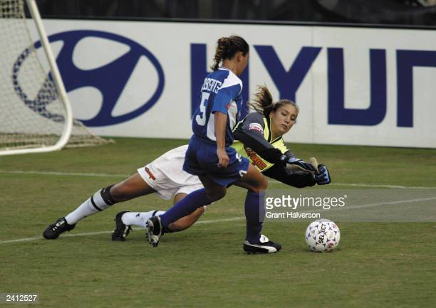 Goalkeeper Hope Solo of the Philadelphia Charge blocks a shot by Tiffany Roberts of the Carolina Courage during the second half of a WUSA game at SAS...