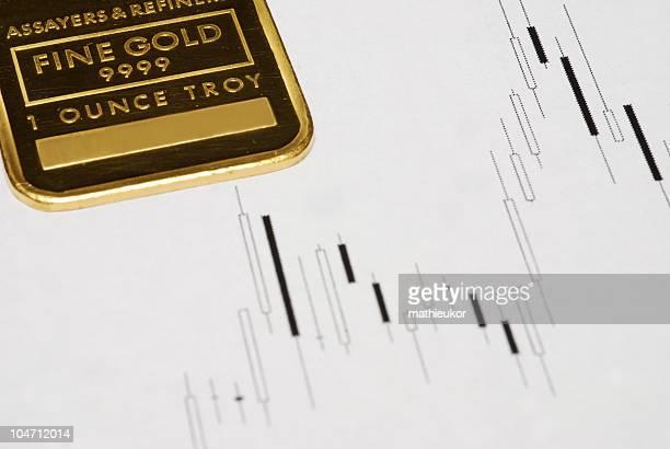 Oro y gráfico
