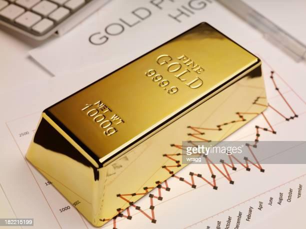 Gold Ingot on a Graph