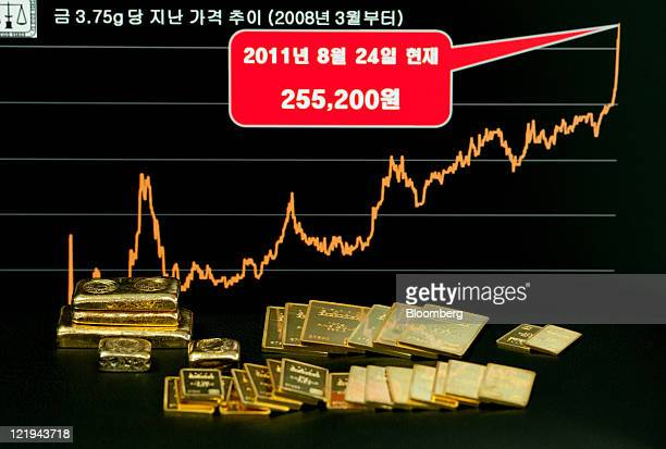 Gold ingots are arranged for a photograph in front of an electronic board showing the day's gold price movements at the Korea Gold Exchange...