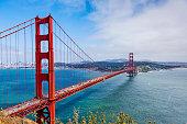 Golden Gate Strait