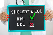 Good HDL and bad LDL cholesterol written on blackboard by unrecognizable doctor with stethoscope