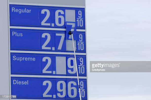Gouging Gas Prices