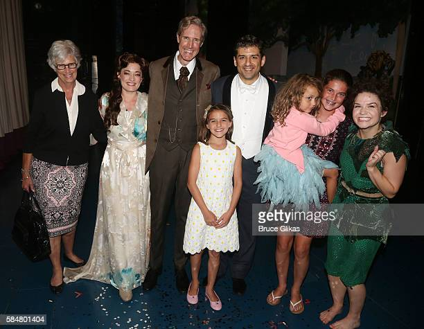 Grandmother Kathleen Holmes Laura Michelle Kelly as 'Sylvia Llewelyn Davies' Paul Slade Smith as 'Charles Frohman' Suri Cruise cousins Peyton and...