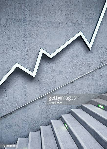 Graph and stairs
