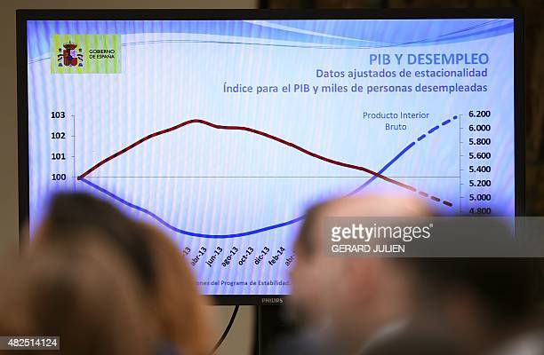 A graph of the Spanish gross domestic product and Spanish unemployment over the past years is displayed during the press conference of the Prime...