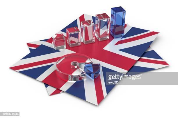 Graph on the British Flag