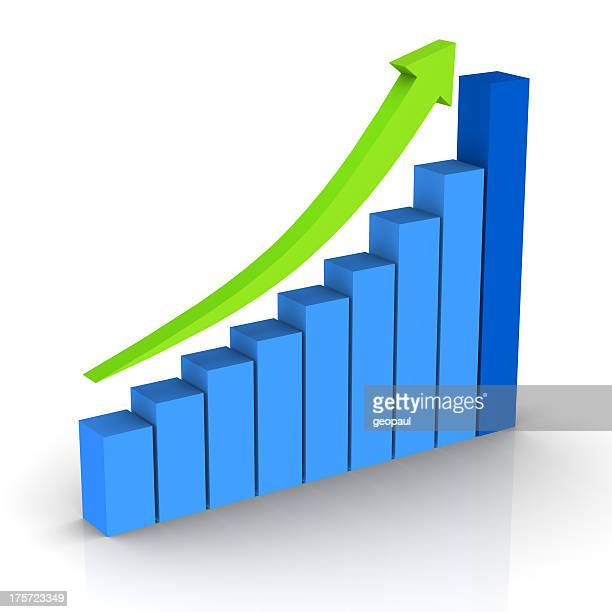 Graph showing an upward trend in different colors