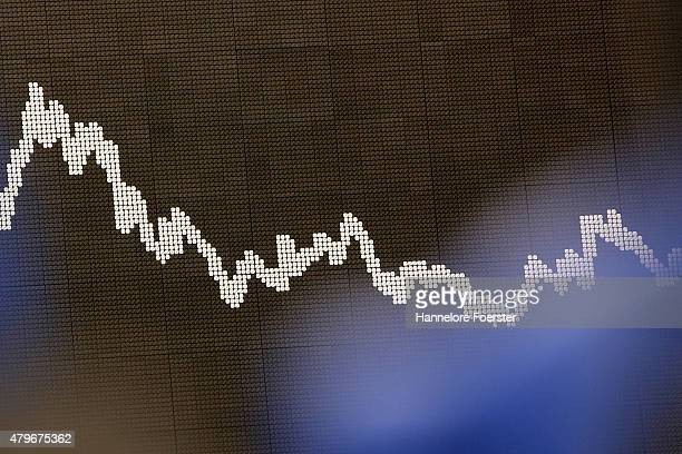 A graph shows the day's performance of the DAX at the Frankfurt Stock Exchange at the day after the 'NO' vote in the Greek referendum on July 6 2015...