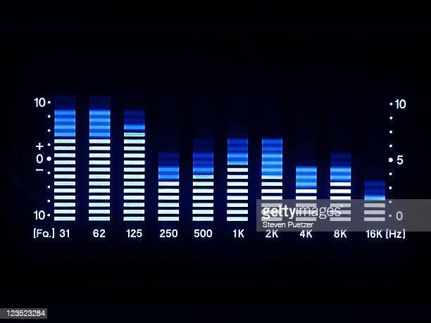 Graphic equalizer LED lights