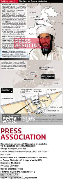 Graphic timeline of the events which led to the death of Osama bin Laden 3519 days after the 2001 September 11 attacks