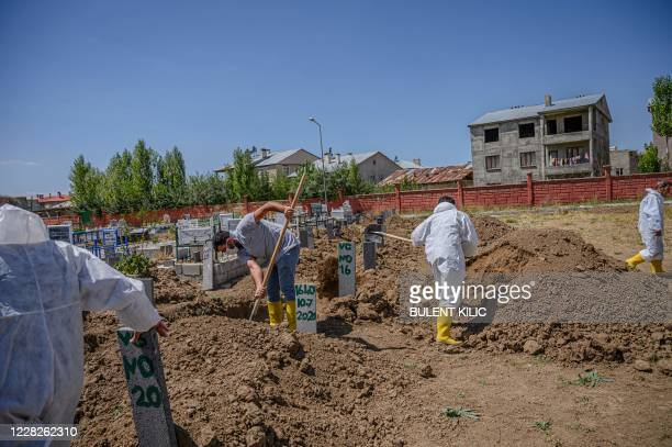 Grave diggers bury an unidentified migrant victim who died on Lake Van in a cemetery in the eastern Turkish city of Van on August 24, 2020. -...