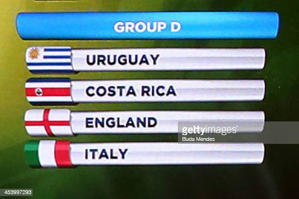 Group D containing Uruguay Costa Rica England and Italy is displayed on a screen on stage during the Final Draw for the 2014 FIFA World Cup Brazil at...