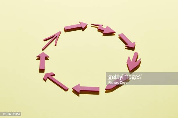 a group of arrows moving in a circle - symbol stock pictures, royalty-free photos & images