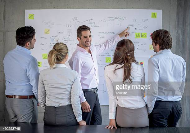 Group of people drawing a business plan