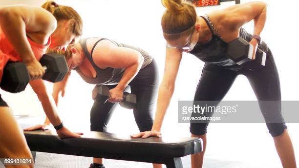 Group of Women in Gym