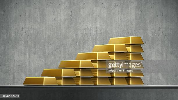 A growing stack of gold bars