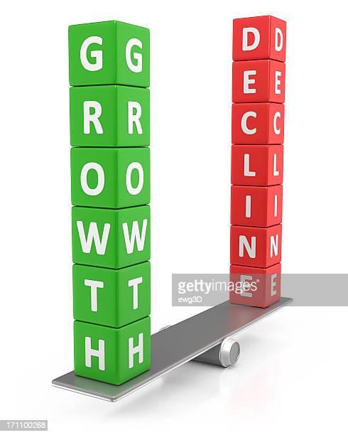 Rechazar el crecimiento y el equilibrio