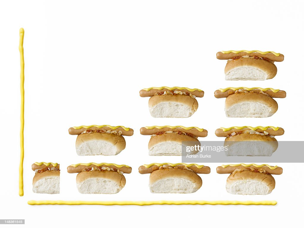 Growth Chart Using Hot Dogs Stock Photo Getty Images