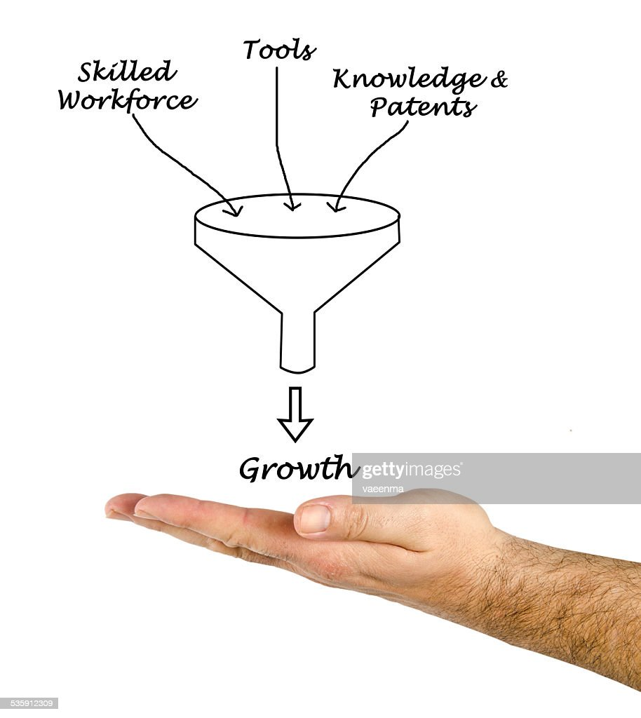 Embudo de crecimiento : Foto de stock