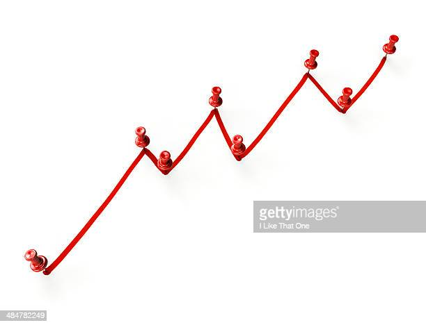 Growth graph created by Red Map Pins