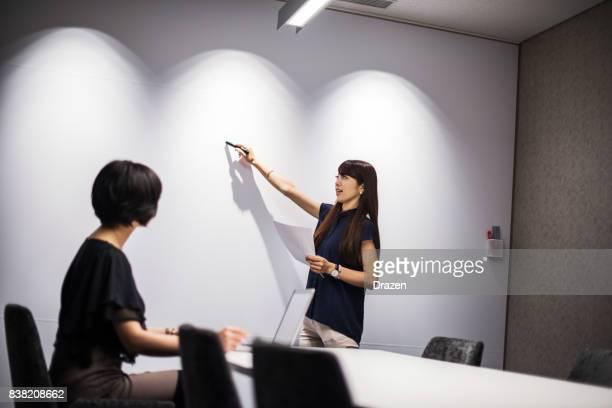 日本でのビジネスを開始の成長方式