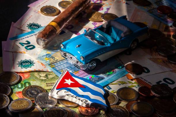 Habano, auto antiguo y bandera de Cuba, sobre billetes de Argentina (Pesos) y Euros