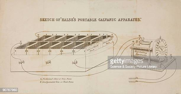 �Halse�s portable galvanic apparatus� was an early electrical device using a direct current for medical use to give patients electrical treatment The...