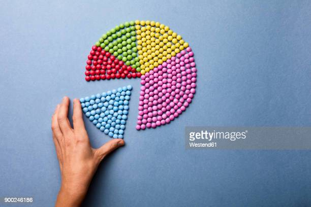 hand and pie chart - pie chart stock pictures, royalty-free photos & images