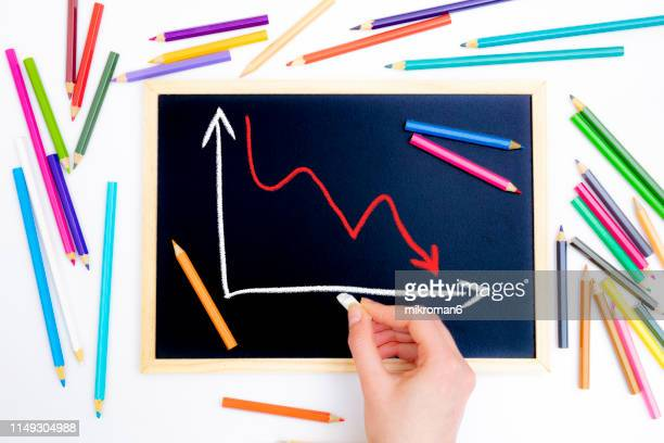 Hand drawing a graph with chalk in black board