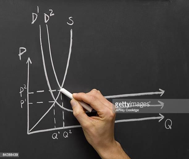 hand drawing economic graph