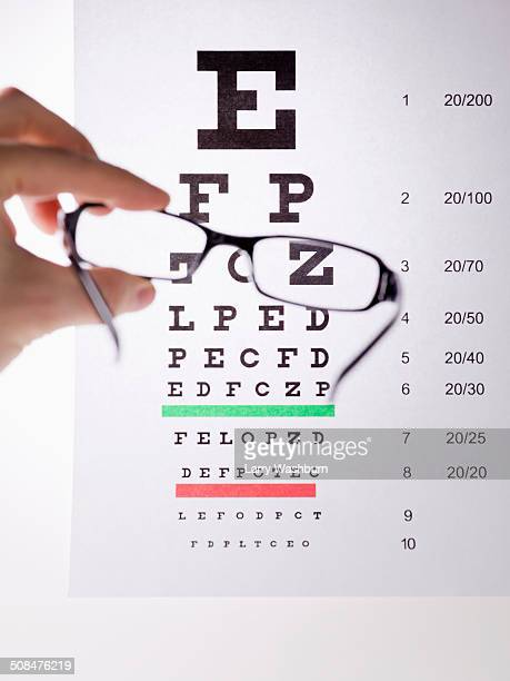 Hand holding glasses in front of eye exam chart