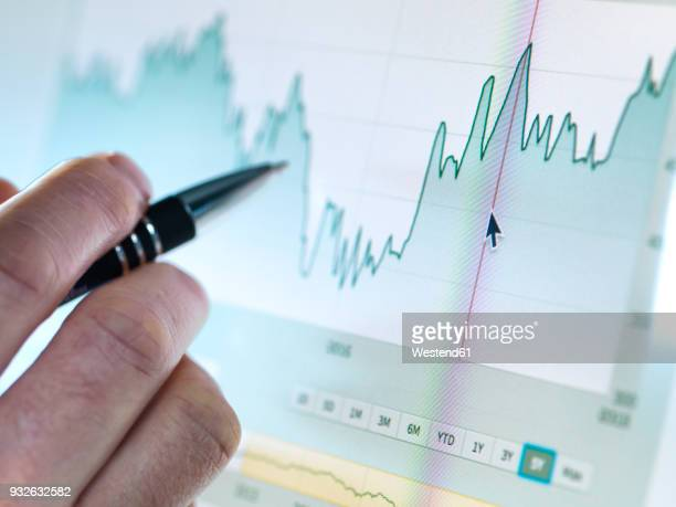 Hand of a stock broker analysing line graph on computer screen