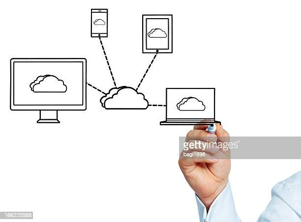hand using marker to draw network diagram - support icon stock photos and pictures