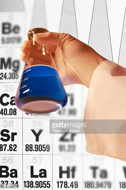 Hand with beaker and periodic table