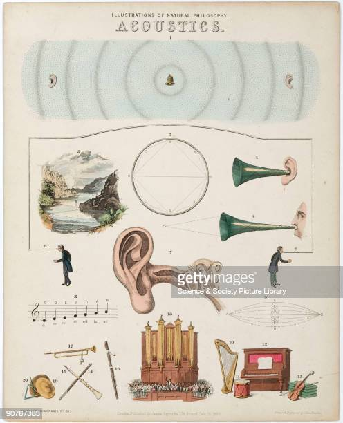 Handcoloured engraved plate by John Emslie illustrating the science of acoustics taken from a series of books called 'Introduction to natural...