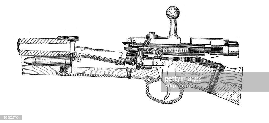 handguns 1895 : News Photo