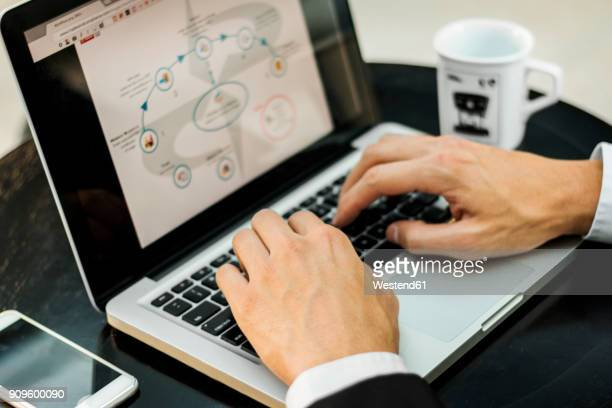 Hands of businessman using laptop outdoors