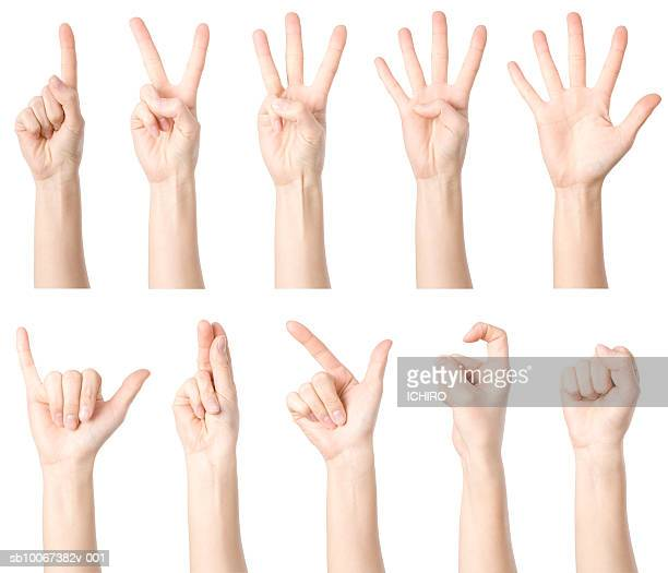 Hands showing Chinese way of counting