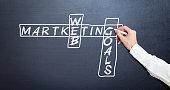 handwriting marketing web goals on blackboard with chalk