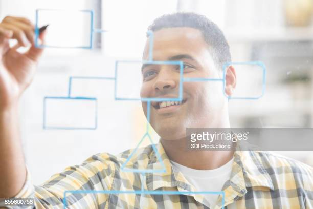 Happy African American business professional draws chart on transparent board