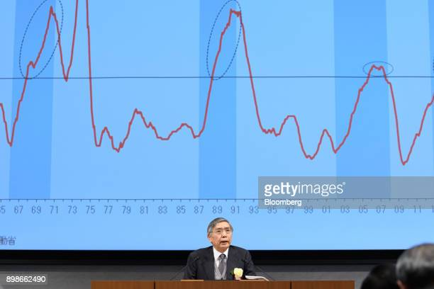 Haruhiko Kuroda governor of the Bank of Japan speaks during an event hosted by business lobby Keidanren in Tokyo Japan on Tuesday Dec 26 2017...