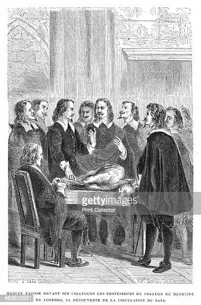 Harvey demonstrating circulation of the blood to the College of Physicians c1628 William Harvey English physician published his famous De motu cordis...