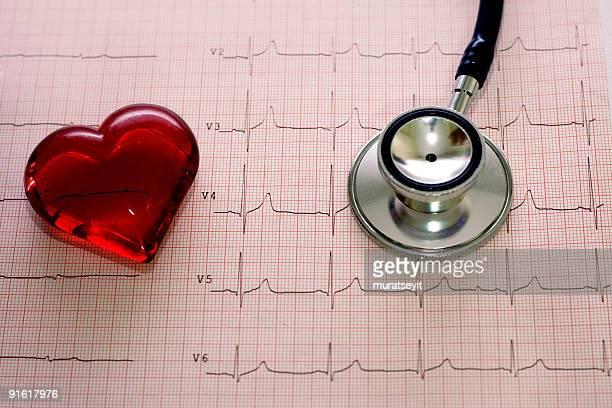 Coração e electro